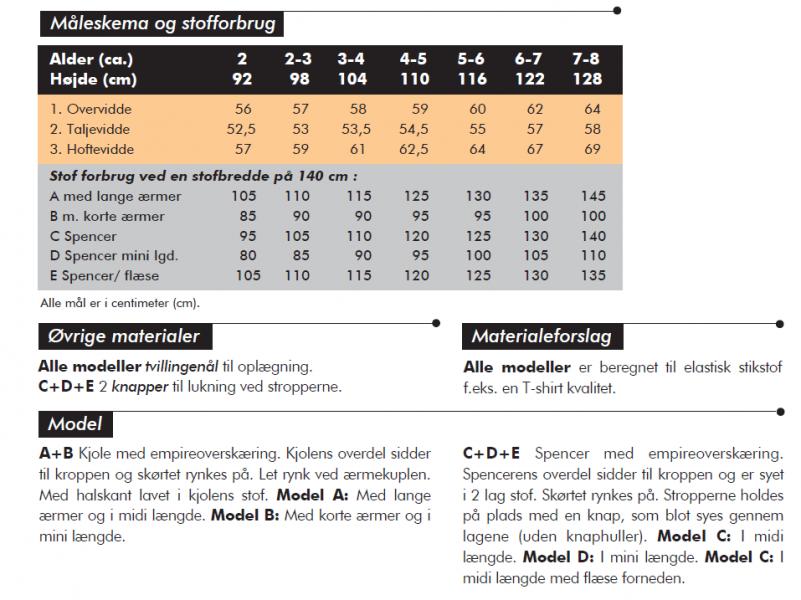 78e87ec0c85 Onion 20036 - empirekjole & spencer til stretchstoff - Stoffdronning.no